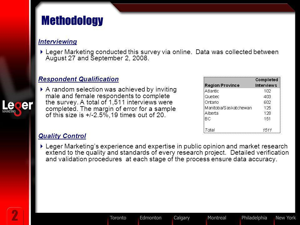 2 Methodology Interviewing Leger Marketing conducted this survey via online.
