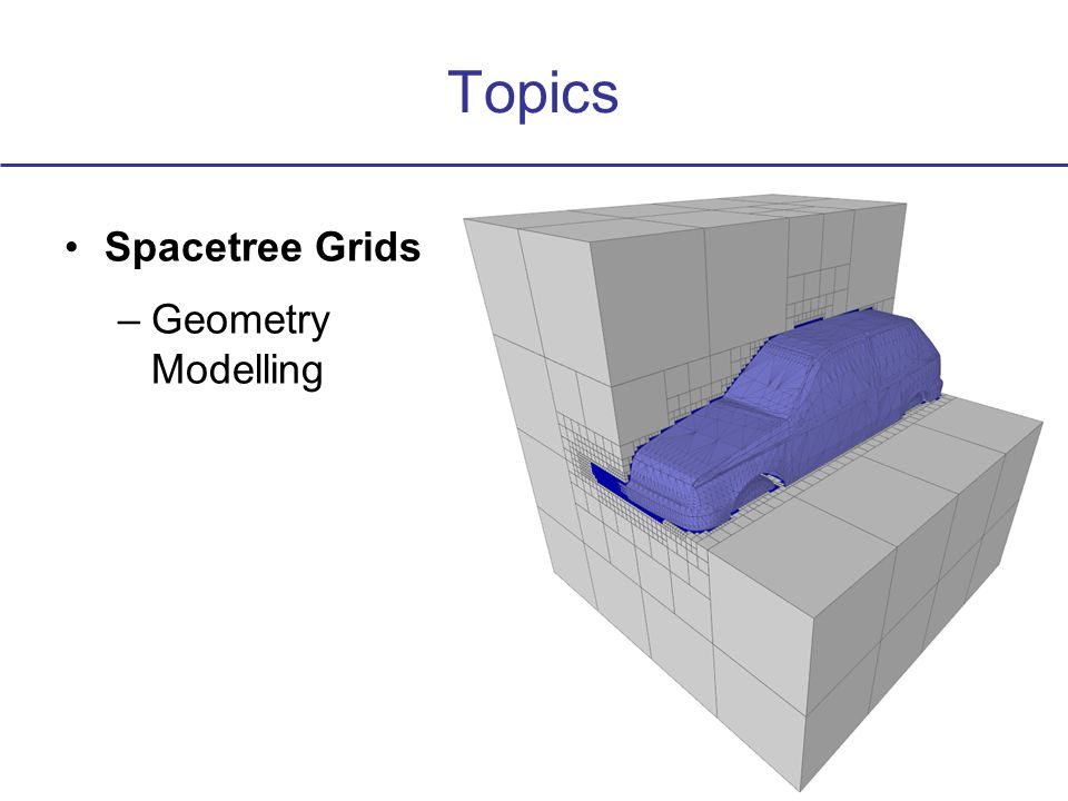 Topics Spacetree Grids –Geometry Modelling