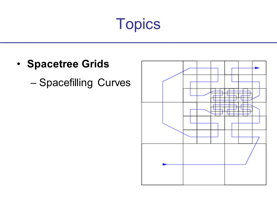 Topics Spacetree Grids –Spacefilling Curves