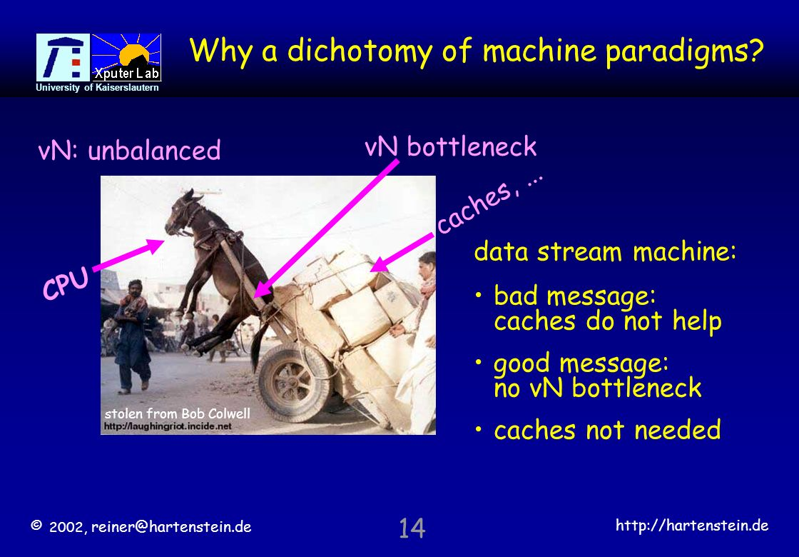 © 2002,   University of Kaiserslautern 14 stolen from Bob Colwell Why a dichotomy of machine paradigms.