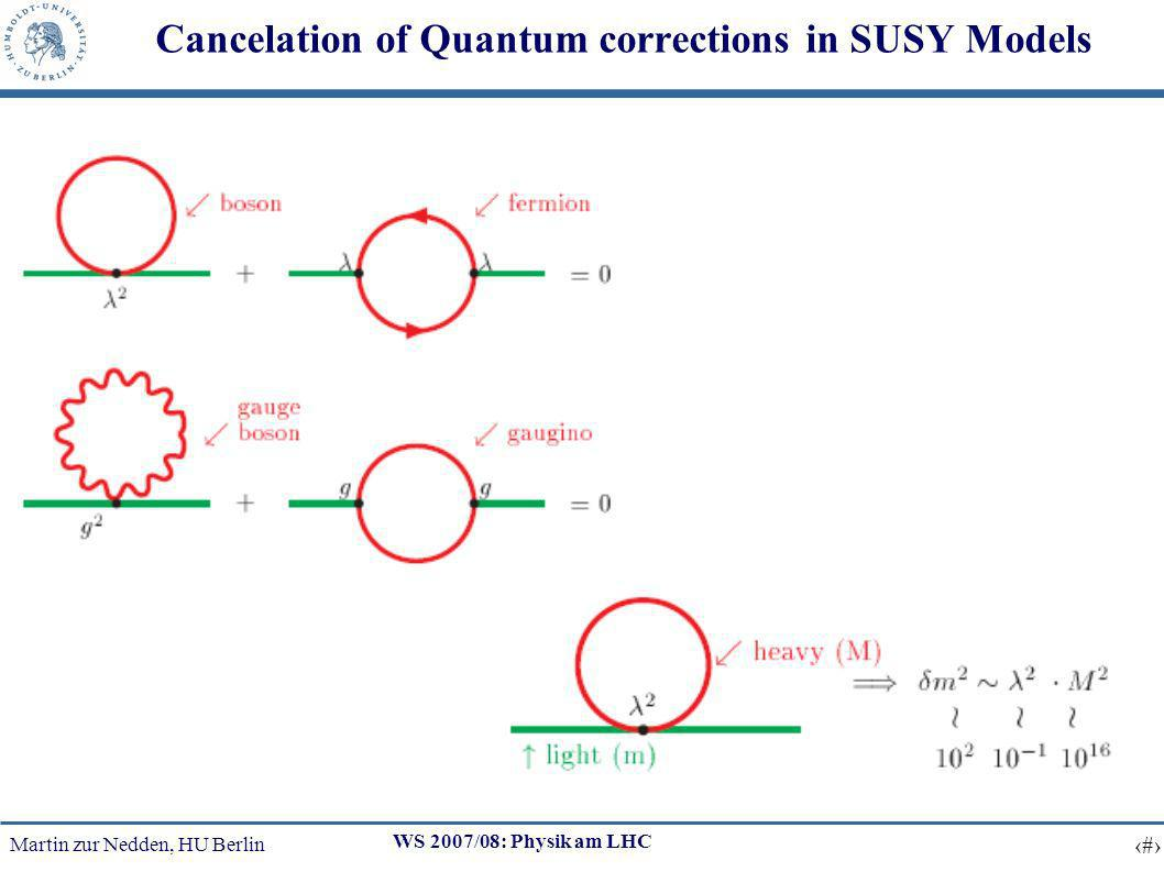 Martin zur Nedden, HU Berlin 11 WS 2007/08: Physik am LHC Cancelation of Quantum corrections in SUSY Models