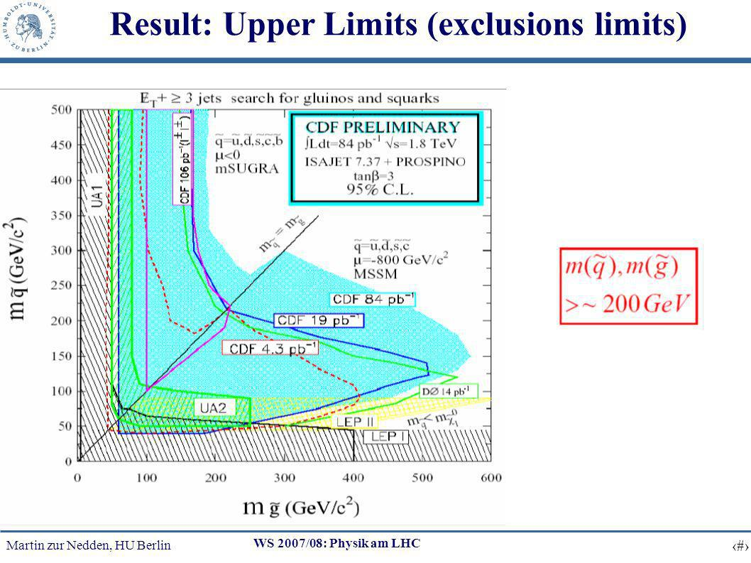 Martin zur Nedden, HU Berlin 21 WS 2007/08: Physik am LHC Result: Upper Limits (exclusions limits)