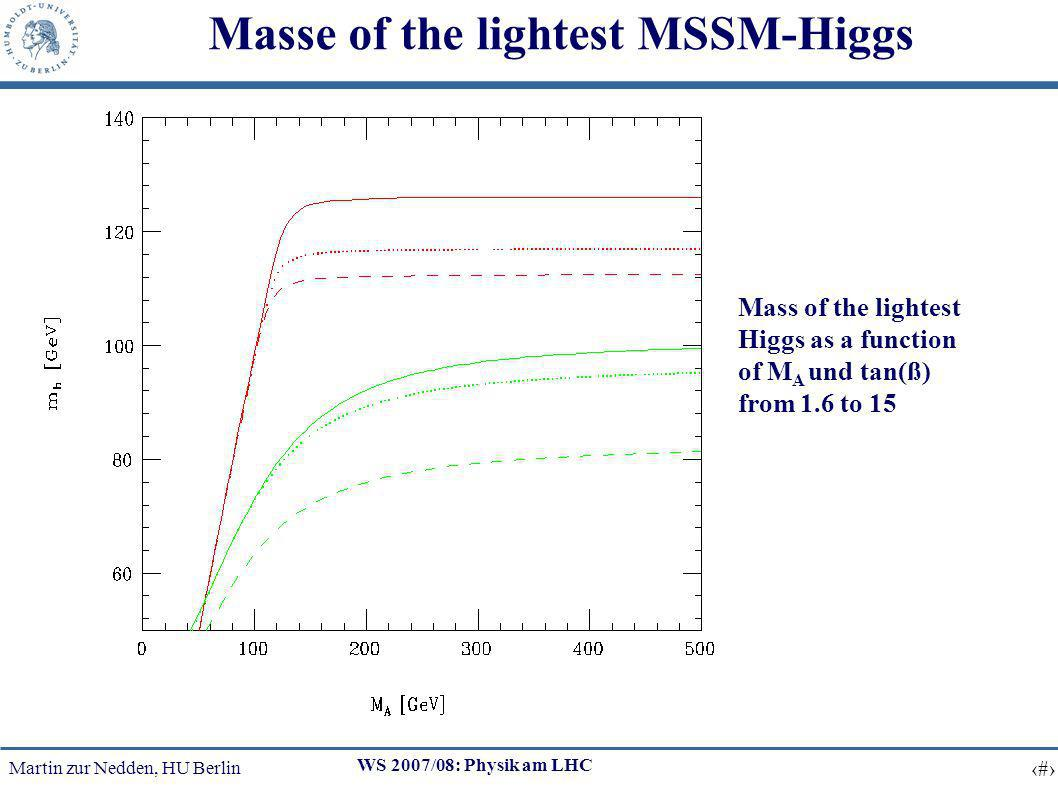 Martin zur Nedden, HU Berlin 27 WS 2007/08: Physik am LHC Masse of the lightest MSSM-Higgs Mass of the lightest Higgs as a function of M A und tan(ß) from 1.6 to 15