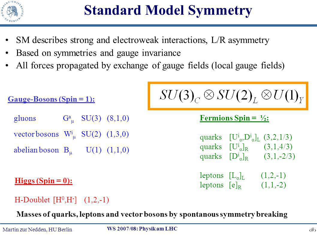 Martin zur Nedden, HU Berlin 4 WS 2007/08: Physik am LHC Standard Model Symmetry SM describes strong and electroweak interactions, L/R asymmetry Based on symmetries and gauge invariance All forces propagated by exchange of gauge fields (local gauge fields) Gauge-Bosons (Spin = 1): gluons G a μ SU(3) (8,1,0) vector bosons W i μ SU(2) (1,3,0) abelian boson B μ U(1) (1,1,0) Fermions Spin = ½: quarks [U i α,D i α ] L (3,2,1/3) quarks [U i α ] R (3,1,4/3) quarks [D i α ] R (3,1,-2/3) leptons [L α ] L (1,2,-1) leptons [e] R (1,1,-2) Higgs (Spin = 0): H-Doublet [H 0,H - ] (1,2,-1) Masses of quarks, leptons and vector bosons by spontanous symmetry breaking