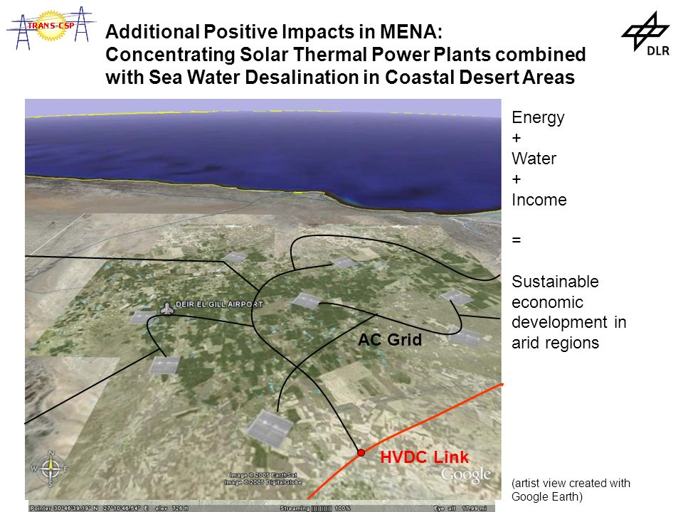 Additional Positive Impacts in MENA: Concentrating Solar Thermal Power Plants combined with Sea Water Desalination in Coastal Desert Areas Energy + Water + Income = Sustainable economic development in arid regions (artist view created with Google Earth) HVDC Link AC Grid