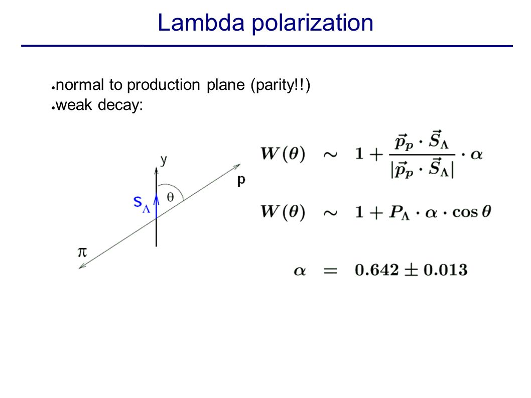 Lambda polarization normal to production plane (parity!!) weak decay: