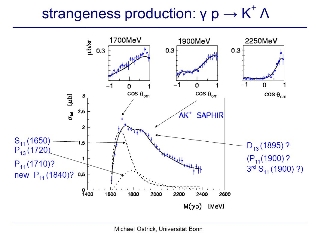 Michael Ostrick, Universität Bonn strangeness production: γ p K + Λ D 13 (1895) .