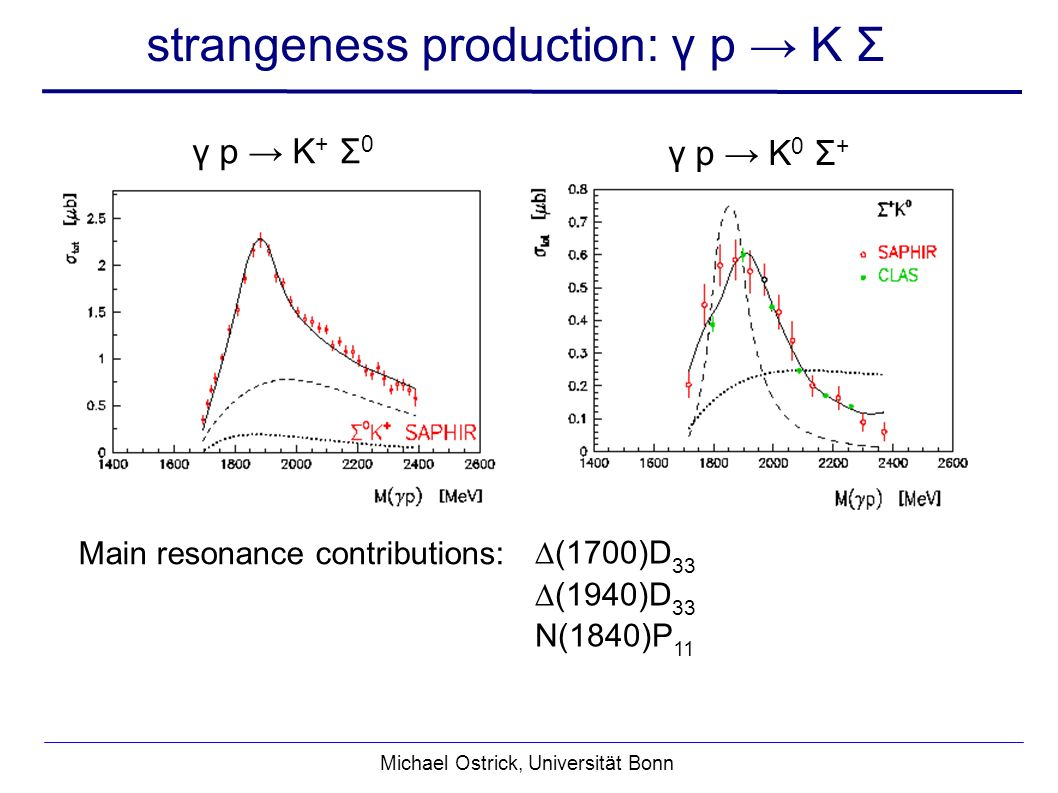Michael Ostrick, Universität Bonn strangeness production: γ p K Σ (1700)D 33 (1940)D 33 N(1840)P 11 γ p K + Σ 0 γ p K 0 Σ + Main resonance contributions: