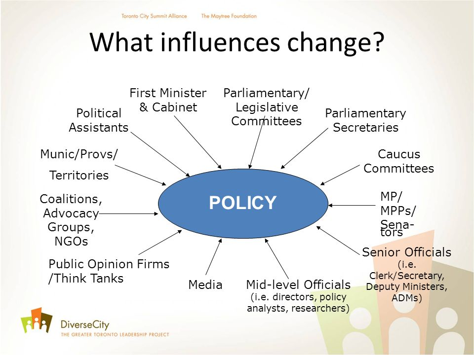 What influences change.