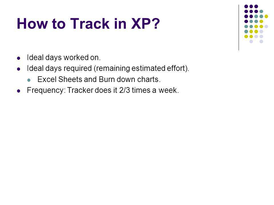 How to Track in XP. Ideal days worked on. Ideal days required (remaining estimated effort).