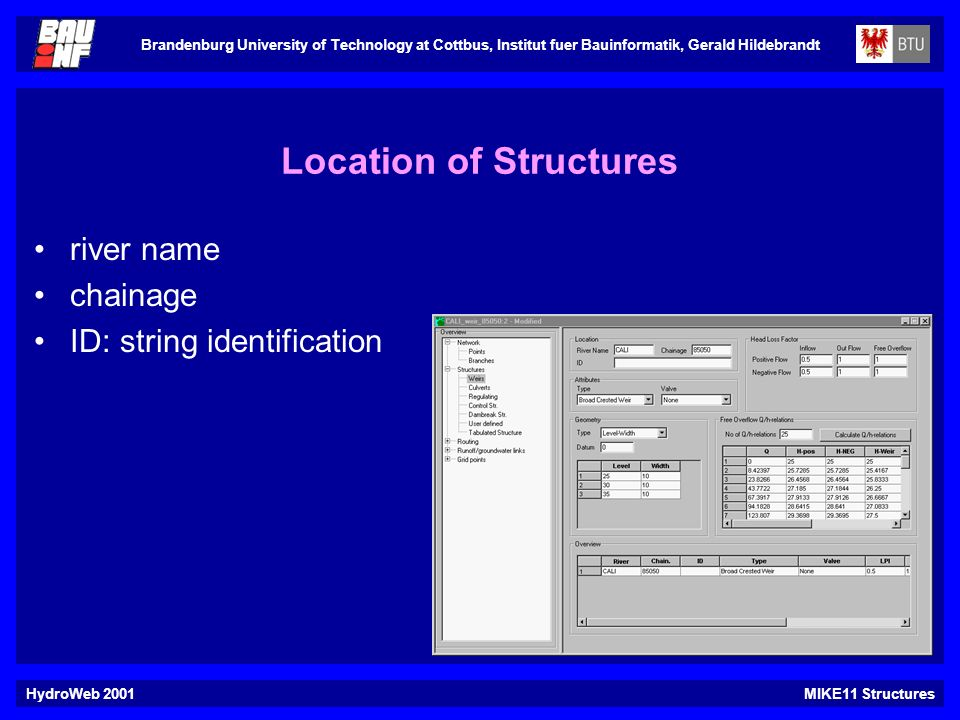 Brandenburg University of Technology at Cottbus, Institut fuer Bauinformatik, Gerald Hildebrandt HydroWeb 2001MIKE11 Structures Location of Structures river name chainage ID: string identification