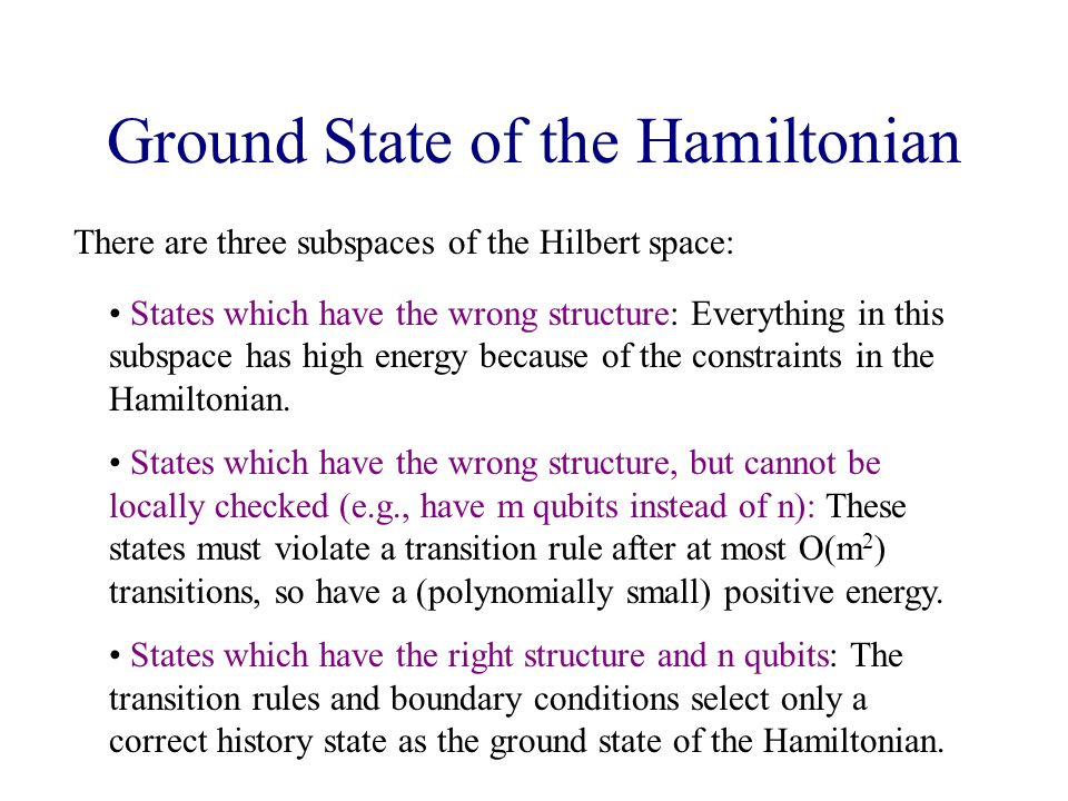 Ground State of the Hamiltonian There are three subspaces of the Hilbert space: States which have the wrong structure: Everything in this subspace has high energy because of the constraints in the Hamiltonian.