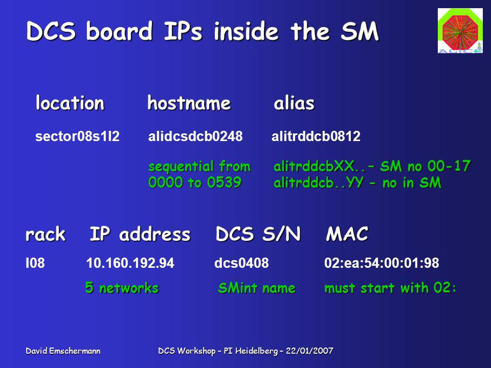 David Emschermann DCS Workshop – PI Heidelberg – 22/01/2007 DCS board IPs inside the SM sector08s1l2 alidcsdcb0248 alitrddcb0812 location hostname alias rack IP address DCS S/N MAC I08 10.160.192.94 dcs0408 02:ea:54:00:01:98 must start with 02: SMint name 5 networks sequential from 0000 to 0539 alitrddcbXX..alitrddcb..YY – SM no 00-17 - no in SM