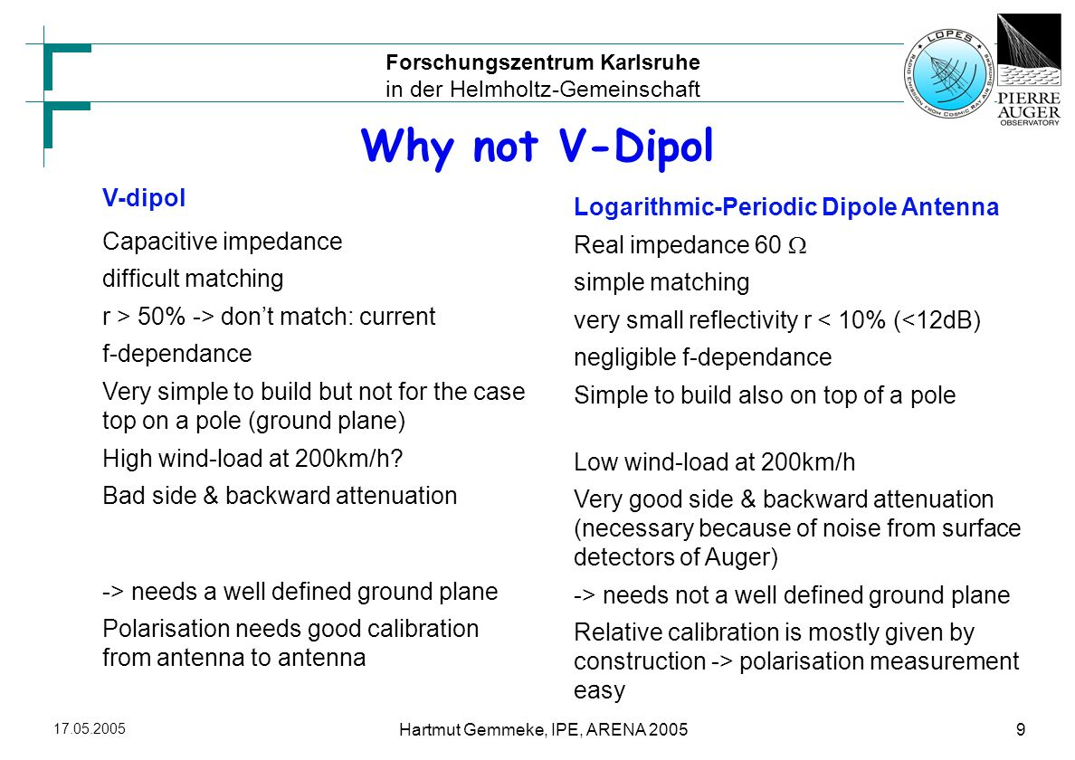 Forschungszentrum Karlsruhe in der Helmholtz-Gemeinschaft Hartmut Gemmeke, IPE, ARENA V-dipol Capacitive impedance difficult matching r > 50% -> dont match: current f-dependance Very simple to build but not for the case top on a pole (ground plane) High wind-load at 200km/h.