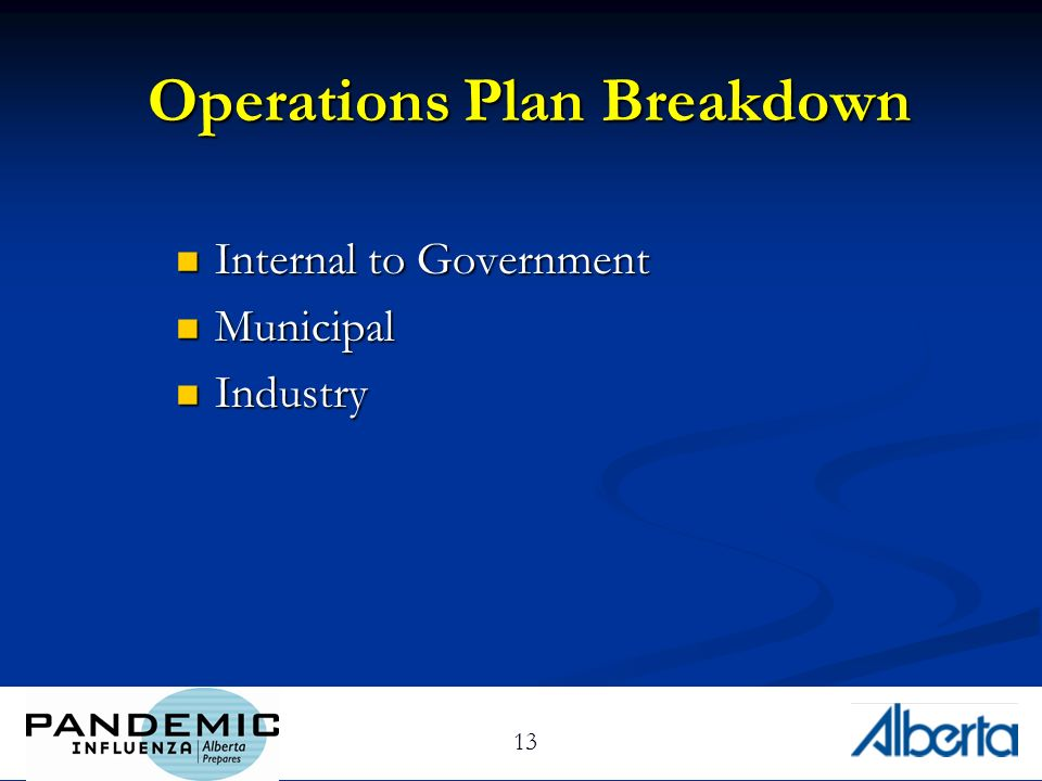 13 Operations Plan Breakdown Internal to Government Internal to Government Municipal Municipal Industry Industry