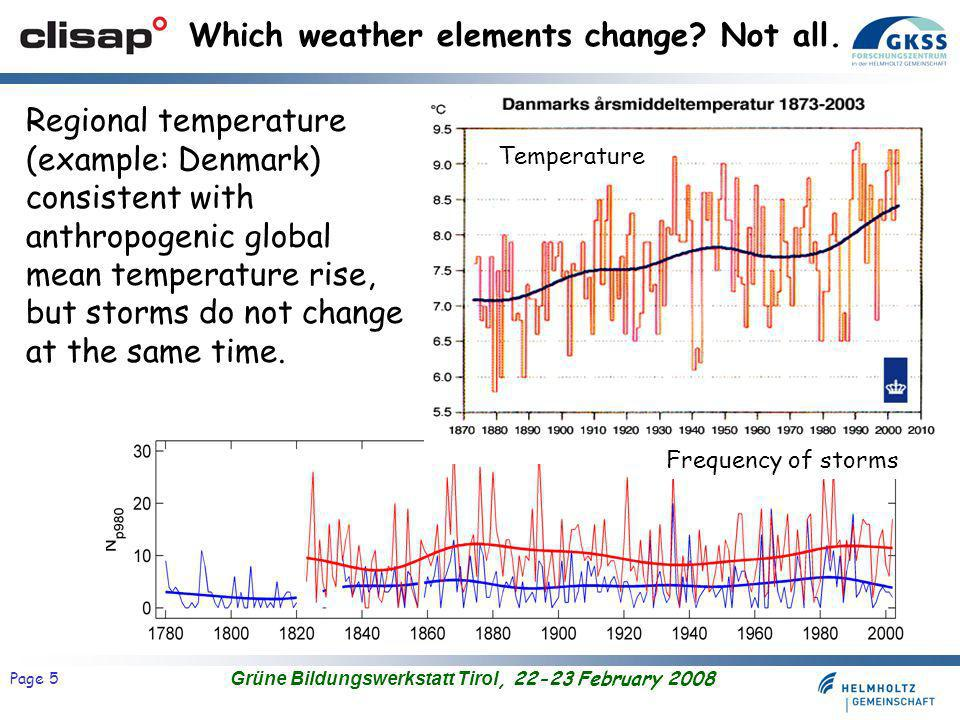 Grüne Bildungswerkstatt Tirol, 22-23 February 2008 Page 5 Regional temperature (example: Denmark) consistent with anthropogenic global mean temperature rise, but storms do not change at the same time.