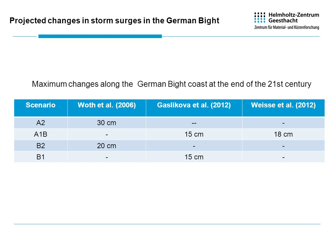 Projected changes in storm surges in the German Bight ScenarioWoth et al.