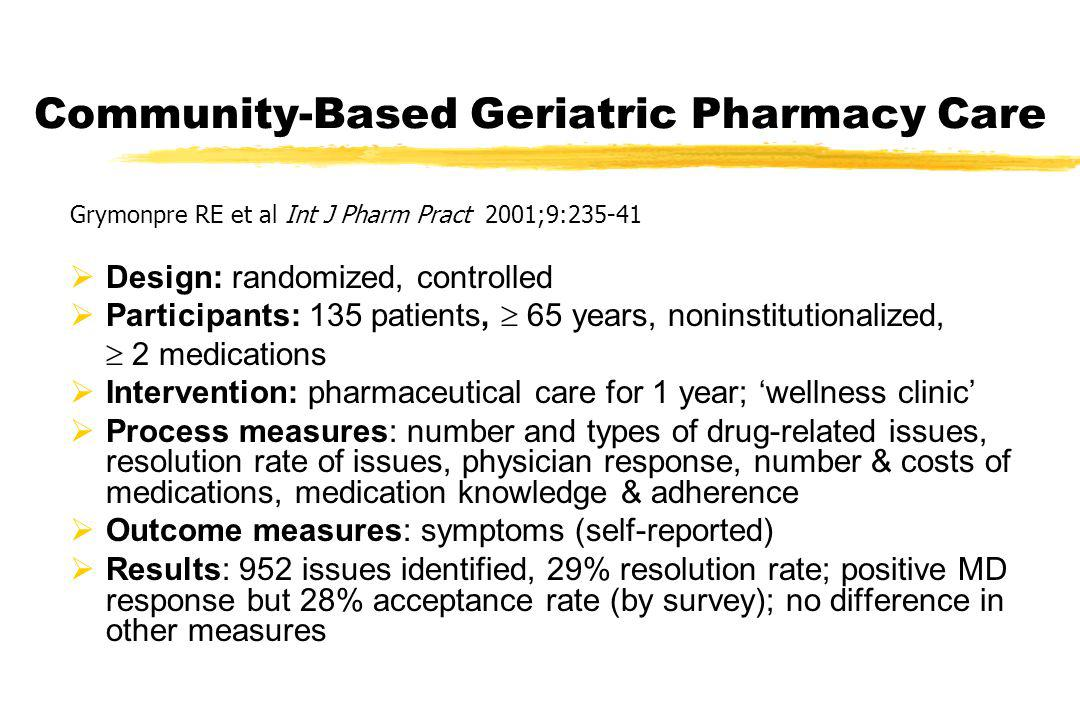 Community-Based Geriatric Pharmacy Care Grymonpre RE et al Int J Pharm Pract 2001;9: Design: randomized, controlled Participants: 135 patients, 65 years, noninstitutionalized, 2 medications Intervention: pharmaceutical care for 1 year; wellness clinic Process measures: number and types of drug-related issues, resolution rate of issues, physician response, number & costs of medications, medication knowledge & adherence Outcome measures: symptoms (self-reported) Results: 952 issues identified, 29% resolution rate; positive MD response but 28% acceptance rate (by survey); no difference in other measures