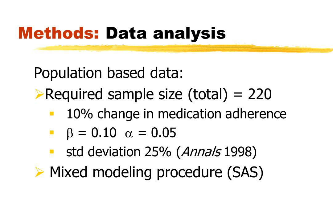 Methods: Data analysis Population based data: Required sample size (total) = % change in medication adherence = 0.10 = 0.05 std deviation 25% (Annals 1998) Mixed modeling procedure (SAS)