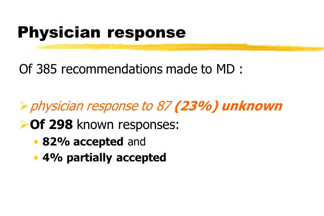 Physician response Of 385 recommendations made to MD : physician response to 87 (23%) unknown Of 298 known responses: 82% accepted and 4% partially accepted