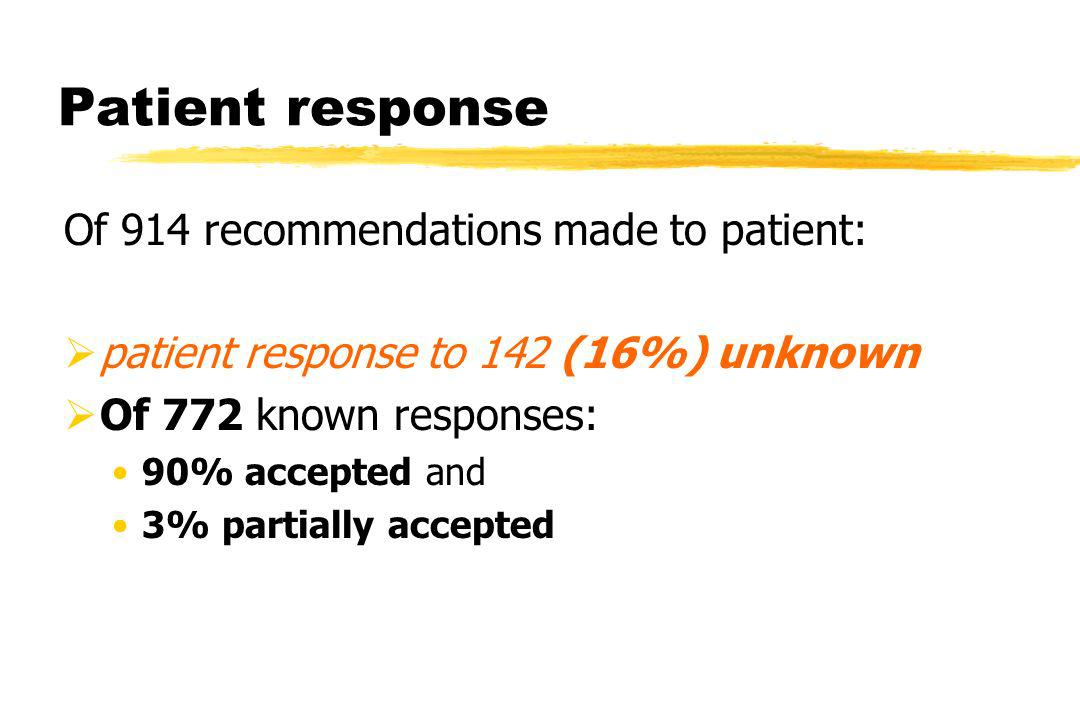 Patient response Of 914 recommendations made to patient: patient response to 142 (16%) unknown Of 772 known responses: 90% accepted and 3% partially accepted