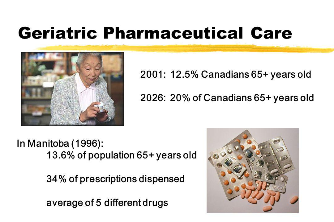 Geriatric Pharmaceutical Care 2001:12.5% Canadians 65+ years old 2026:20% of Canadians 65+ years old In Manitoba (1996): 13.6% of population 65+ years old 34% of prescriptions dispensed average of 5 different drugs