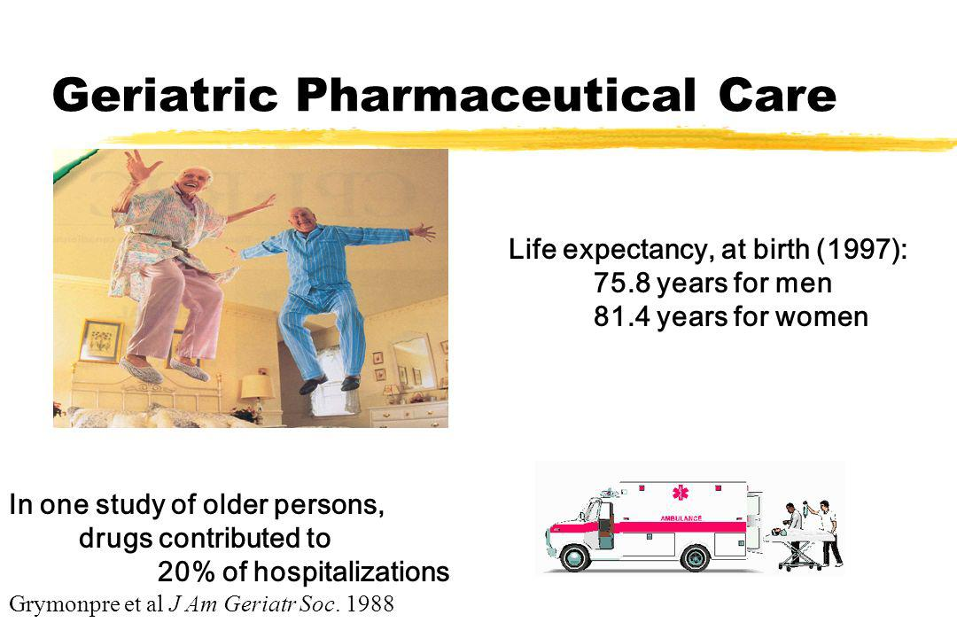 Geriatric Pharmaceutical Care Life expectancy, at birth (1997): 75.8 years for men 81.4 years for women In one study of older persons, drugs contributed to 20% of hospitalizations Grymonpre et al J Am Geriatr Soc.