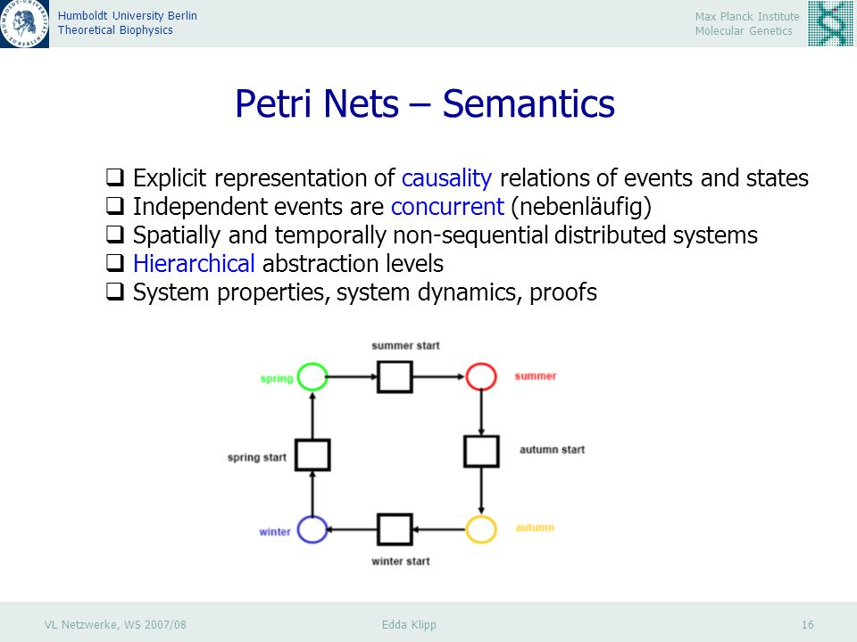 VL Netzwerke, WS 2007/08 Edda Klipp 16 Max Planck Institute Molecular Genetics Humboldt University Berlin Theoretical Biophysics Petri Nets – Semantics Explicit representation of causality relations of events and states Independent events are concurrent (nebenläufig) Spatially and temporally non-sequential distributed systems Hierarchical abstraction levels System properties, system dynamics, proofs