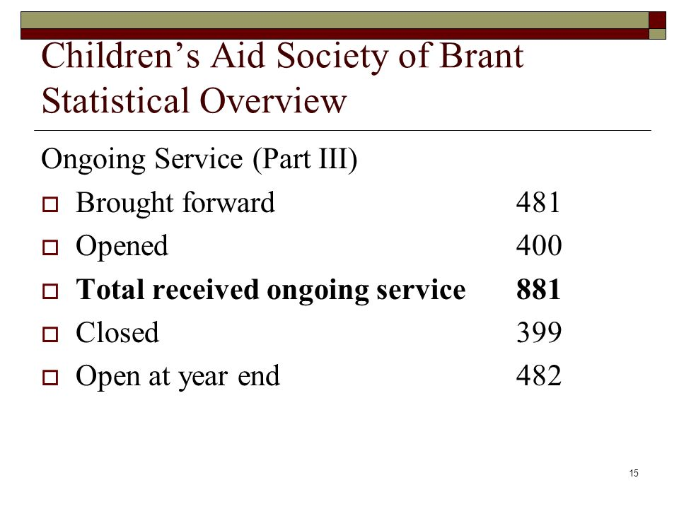 15 Childrens Aid Society of Brant Statistical Overview Ongoing Service (Part III) Brought forward481 Opened400 Total received ongoing service881 Closed399 Open at year end482