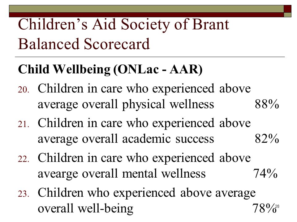 28 Childrens Aid Society of Brant Balanced Scorecard Child Wellbeing (ONLac - AAR) 20.