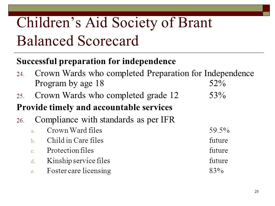 29 Childrens Aid Society of Brant Balanced Scorecard Successful preparation for independence 24.