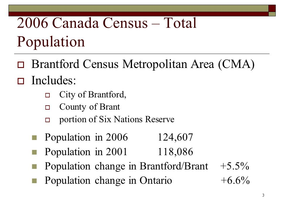 3 2006 Canada Census – Total Population Brantford Census Metropolitan Area (CMA) Includes: City of Brantford, County of Brant portion of Six Nations Reserve Population in 2006124,607 Population in 2001118,086 Population change in Brantford/Brant +5.5% Population change in Ontario +6.6%