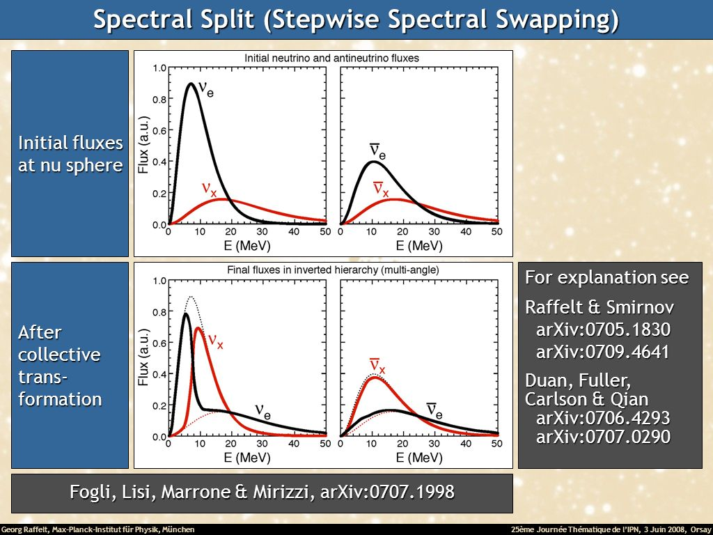 Georg Raffelt, Max-Planck-Institut für Physik, München25ème Journée Thématique de lIPN, 3 Juin 2008, Orsay Spectral Split (Stepwise Spectral Swapping) Fogli, Lisi, Marrone & Mirizzi, arXiv:0707.1998 Initial fluxes at nu sphere Aftercollectivetrans-formation For explanation see Raffelt & Smirnov arXiv:0705.1830 arXiv:0705.1830 arXiv:0709.4641 arXiv:0709.4641 Duan, Fuller, Carlson & Qian arXiv:0706.4293 arXiv:0706.4293 arXiv:0707.0290 arXiv:0707.0290