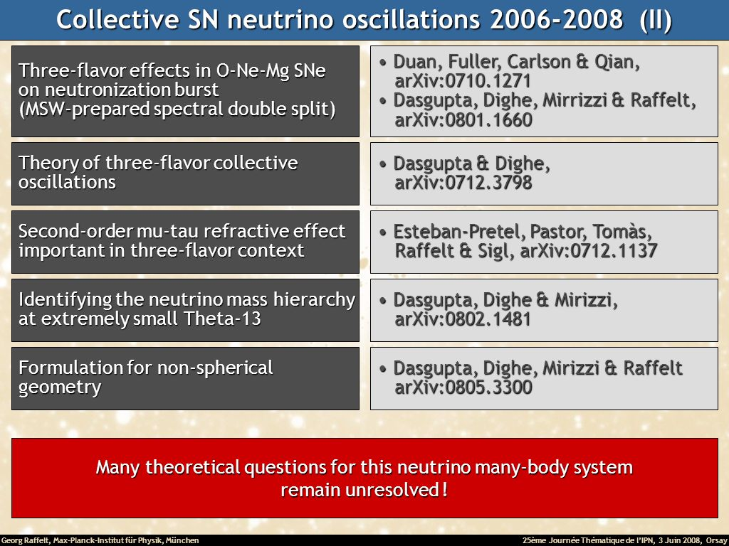 Georg Raffelt, Max-Planck-Institut für Physik, München25ème Journée Thématique de lIPN, 3 Juin 2008, Orsay Collective SN neutrino oscillations 2006-2008 (II) Second-order mu-tau refractive effect important in three-flavor context Esteban-Pretel, Pastor, Tomàs, Esteban-Pretel, Pastor, Tomàs, Raffelt & Sigl, arXiv:0712.1137 Raffelt & Sigl, arXiv:0712.1137 Three-flavor effects in O-Ne-Mg SNe on neutronization burst (MSW-prepared spectral double split) Duan, Fuller, Carlson & Qian, Duan, Fuller, Carlson & Qian, arXiv:0710.1271 arXiv:0710.1271 Dasgupta, Dighe, Mirrizzi & Raffelt, Dasgupta, Dighe, Mirrizzi & Raffelt, arXiv:0801.1660 arXiv:0801.1660 Theory of three-flavor collective oscillations Dasgupta & Dighe, Dasgupta & Dighe, arXiv:0712.3798 arXiv:0712.3798 Identifying the neutrino mass hierarchy at extremely small Theta-13 Dasgupta, Dighe & Mirizzi, Dasgupta, Dighe & Mirizzi, arXiv:0802.1481 arXiv:0802.1481 Formulation for non-spherical geometry Dasgupta, Dighe, Mirizzi & Raffelt Dasgupta, Dighe, Mirizzi & Raffelt arXiv:0805.3300 arXiv:0805.3300 Many theoretical questions for this neutrino many-body system remain unresolved !