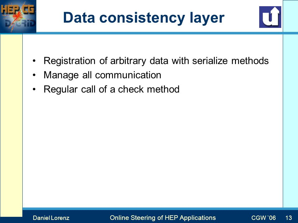 Max Mustermann Vortragstitel Veranstaltung Data consistency layer Registration of arbitrary data with serialize methods Manage all communication Regular call of a check method Daniel Lorenz Online Steering of HEP Applications CGW `0613
