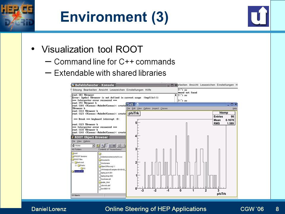 Max Mustermann Vortragstitel Veranstaltung Environment (3) Daniel Lorenz Visualization tool ROOT –Command line for C++ commands –Extendable with shared libraries Online Steering of HEP Applications CGW `06 8