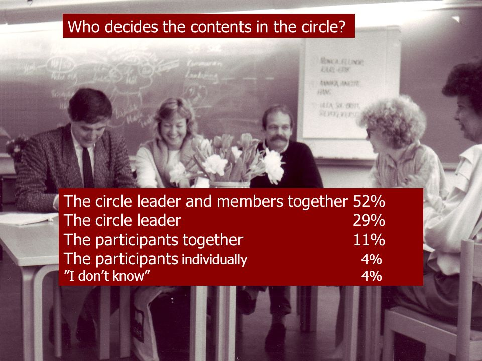 Who decides the contents in the circle.