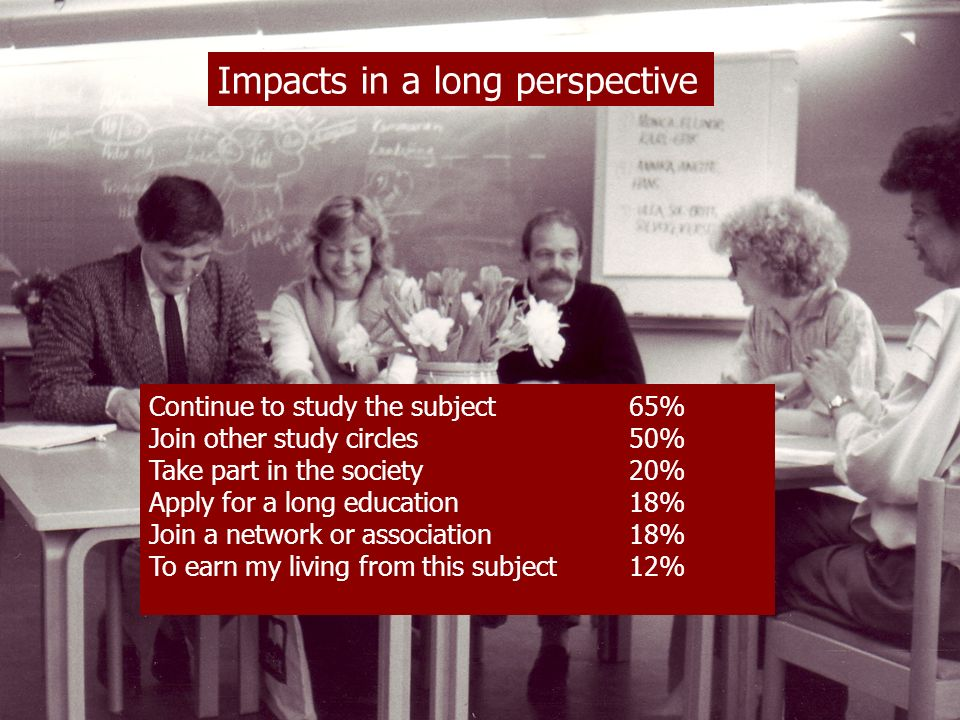 Impacts in a long perspective Continue to study the subject65% Join other study circles50% Take part in the society20% Apply for a long education18% Join a network or association18% To earn my living from this subject12%
