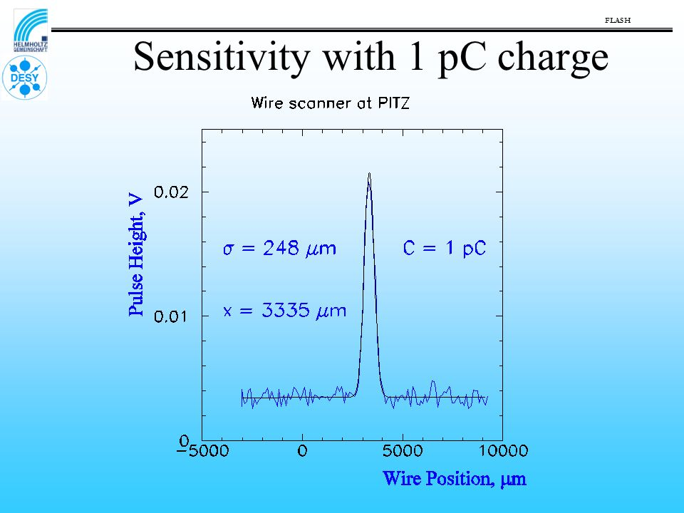 Sensitivity with 1 pC charge