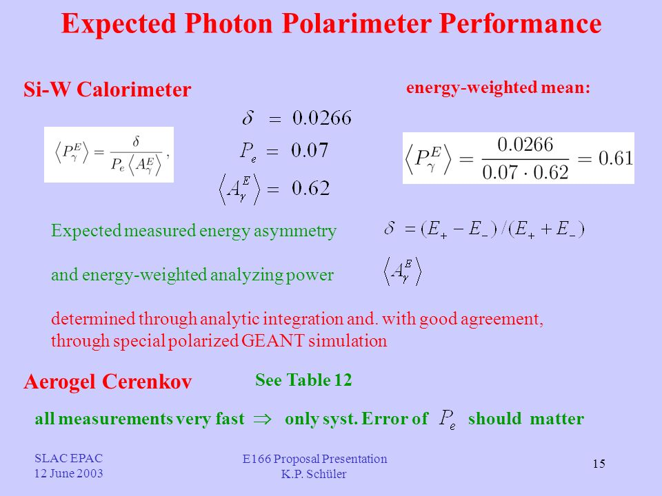 15 Expected Photon Polarimeter Performance Si-W Calorimeter energy-weighted mean: Expected measured energy asymmetry and energy-weighted analyzing power determined through analytic integration and.