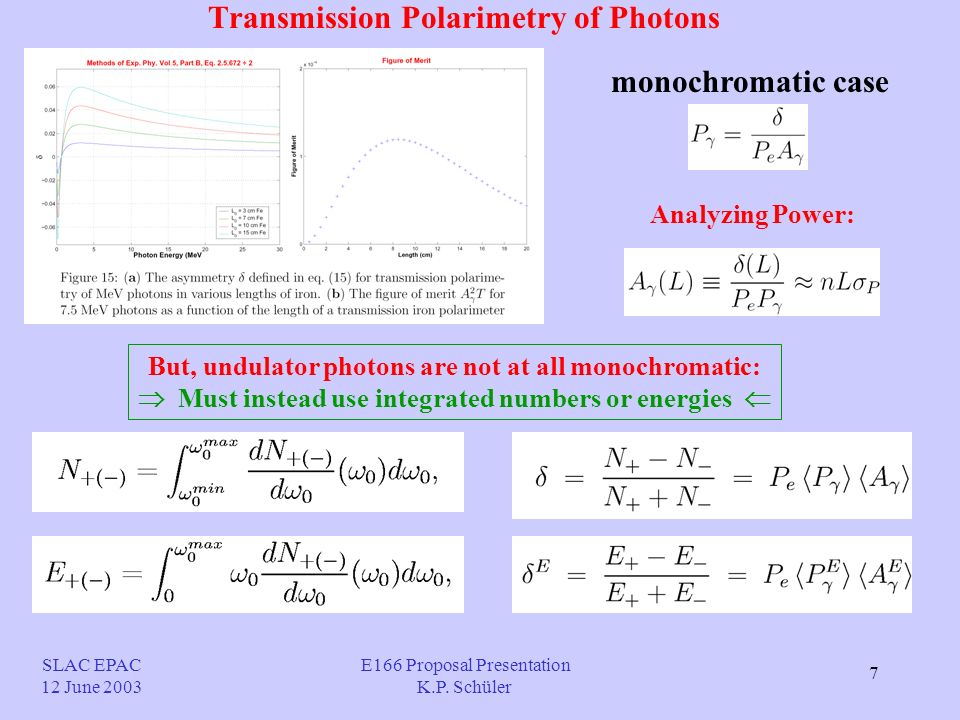 7 Transmission Polarimetry of Photons monochromatic case But, undulator photons are not at all monochromatic: Must instead use integrated numbers or energies Analyzing Power: SLAC EPAC 12 June 2003 E166 Proposal Presentation K.P.