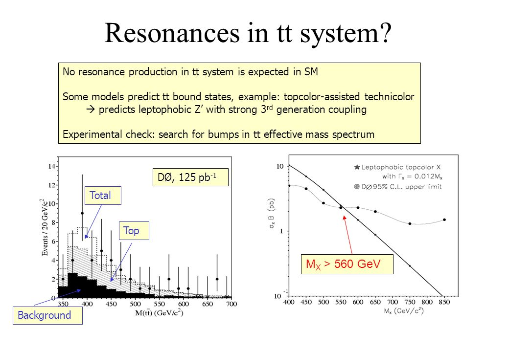 Resonances in tt system.