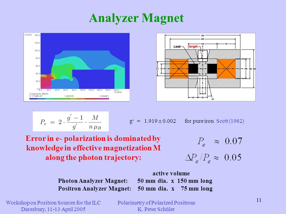 11 Analyzer Magnet g = 1.919 0.002 for pure iron Scott (1962) Error in e- polarization is dominated by knowledge in effective magnetization M along the photon trajectory: active volume Photon Analyzer Magnet: 50 mm dia.