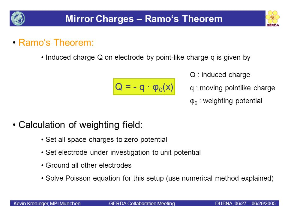 Mirror Charges – Ramos Theorem Kevin Kröninger, MPI München GERDA Collaboration MeetingDUBNA, 06/27 – 06/29/2005 Ramos Theorem: Induced charge Q on electrode by point-like charge q is given by Calculation of weighting field: Set all space charges to zero potential Set electrode under investigation to unit potential Ground all other electrodes Solve Poisson equation for this setup (use numerical method explained) Q = - q · φ 0 (x) Q : induced charge q : moving pointlike charge φ 0 : weighting potential