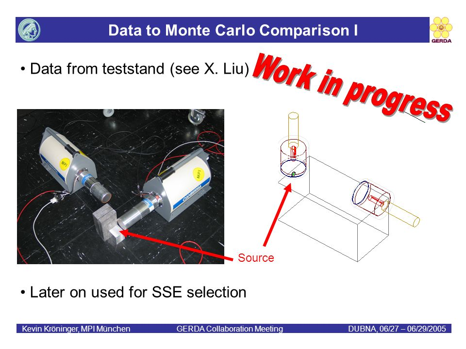 Data to Monte Carlo Comparison I Kevin Kröninger, MPI München GERDA Collaboration MeetingDUBNA, 06/27 – 06/29/2005 Data from teststand (see X.