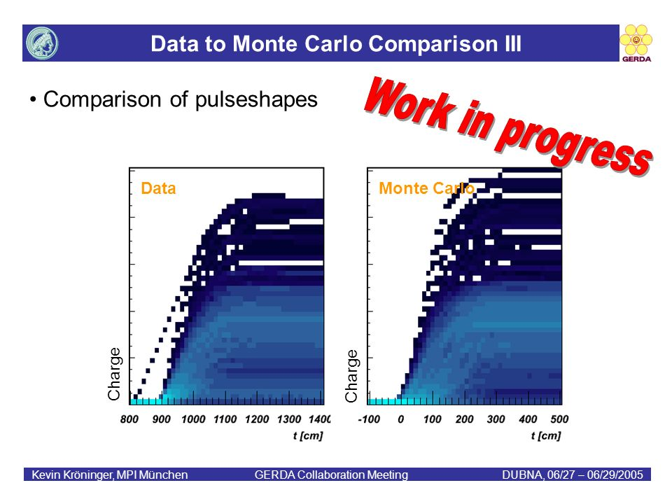 Data to Monte Carlo Comparison III Kevin Kröninger, MPI München GERDA Collaboration MeetingDUBNA, 06/27 – 06/29/2005 Comparison of pulseshapes Charge Data Monte Carlo