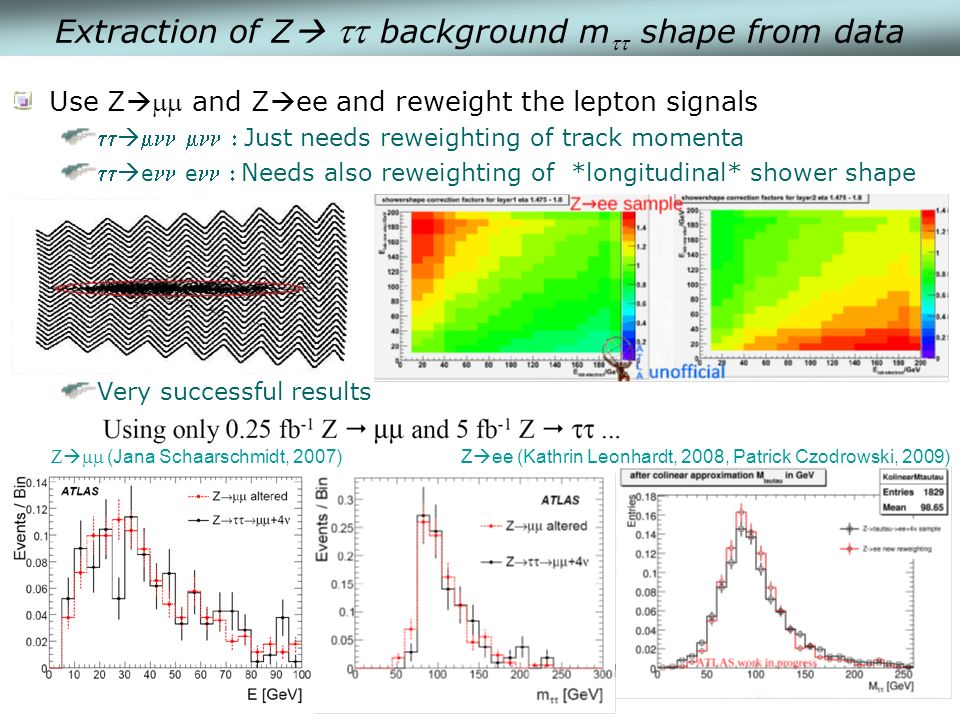 Extraction of Z background m shape from data Use Z and Z ee and reweight the lepton signals Just needs reweighting of track momenta e eNeeds also reweighting of *longitudinal* shower shape Very successful results (Jana Schaarschmidt, 2007) Z ee (Kathrin Leonhardt, 2008, Patrick Czodrowski, 2009)