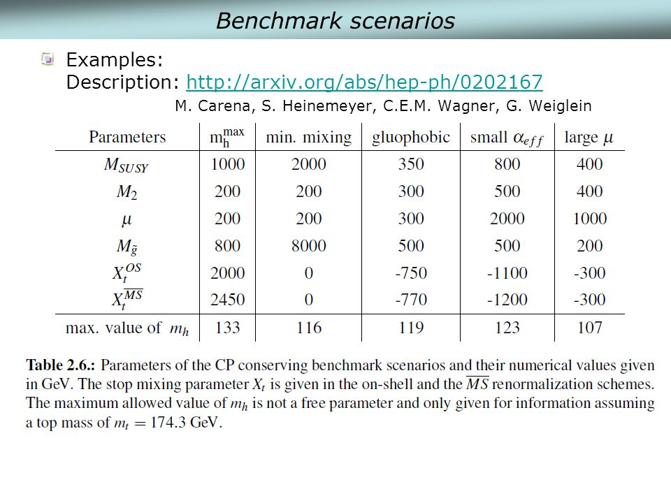 Benchmark scenarios Examples: Description:   M.