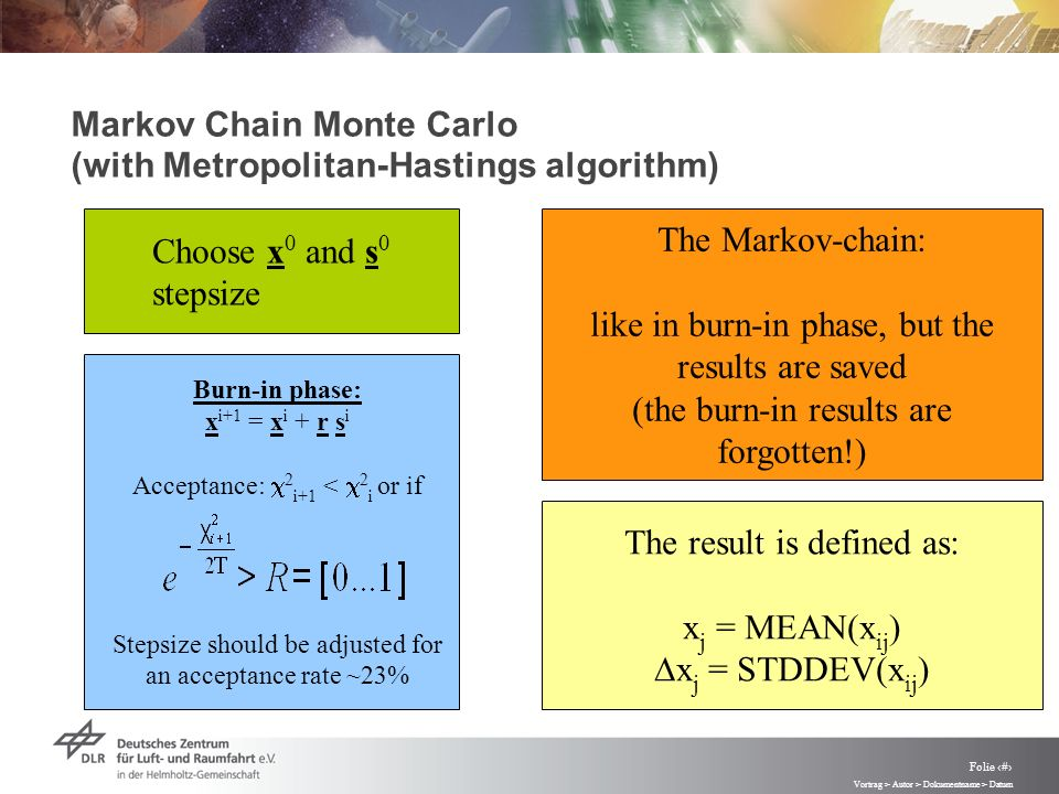 Vortrag > Autor > Dokumentname > Datum Folie 72 Markov Chain Monte Carlo (with Metropolitan-Hastings algorithm) Choose x 0 and s 0 stepsize Burn-in phase: x i+1 = x i + r s i Acceptance: 2 i+1 < 2 i or if Stepsize should be adjusted for an acceptance rate ~23% The Markov-chain: like in burn-in phase, but the results are saved (the burn-in results are forgotten!) The result is defined as: x j = MEAN(x ij ) x j = STDDEV(x ij )