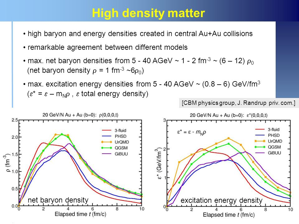 Claudia Höhne DPG Frühjahrstagung, Gießen, März 20073 High density matter high baryon and energy densities created in central Au+Au collisions remarkable agreement between different models max.